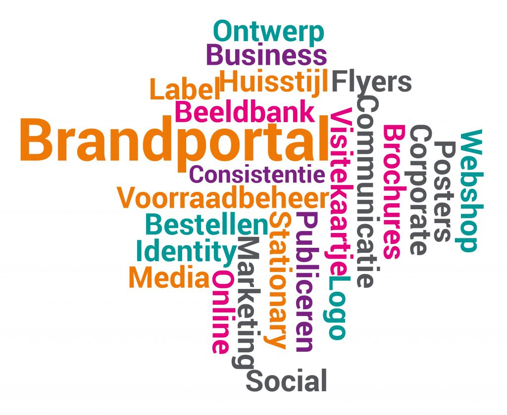 EMP Brandportal Wordcloud